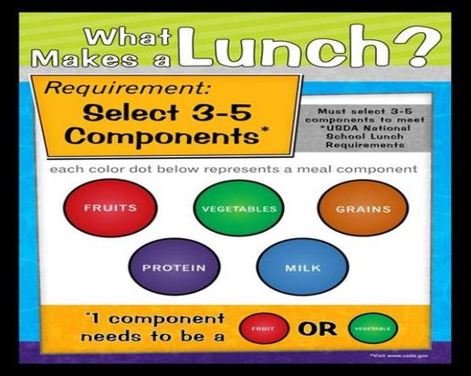 rsz_what_makes_a_lunch