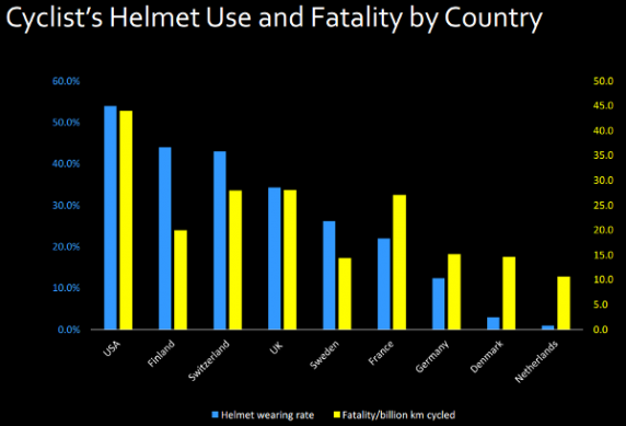 helmet%20use%20safety