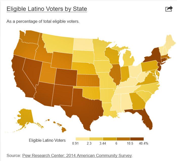 eligible-latino-voters